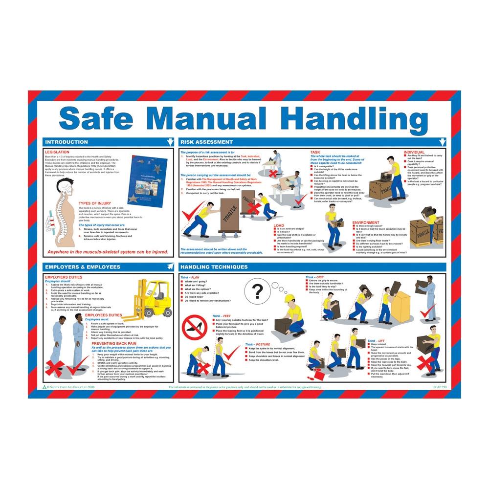 Safe manual handling 590mm x 420mm Laminated Poster